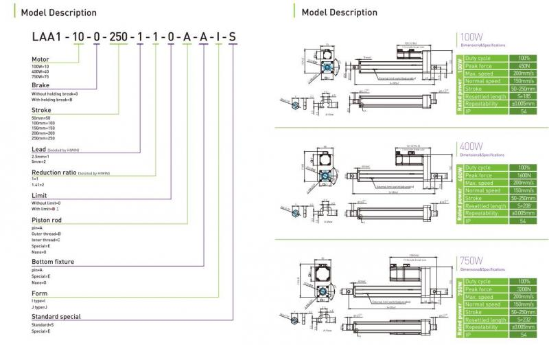 Hiwin Mikrosystem - Servo Actuator - LAA Series - Technical Specification